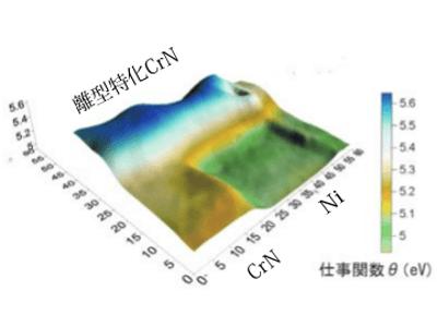 CrN コーティング表面電位