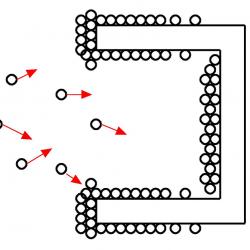 PVDホロカソード法成膜簡単模式図