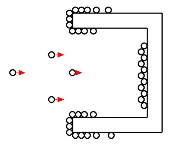 PVDスパッタ法イメージ