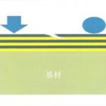 new_nano_multi_layer_pvd_coating